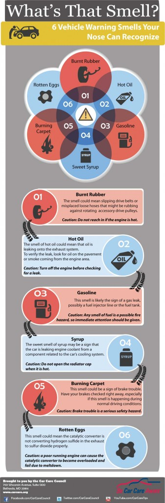 6 Warning Smells